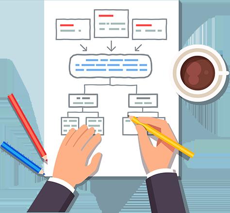 Customization: Adjust & Modify Designs
